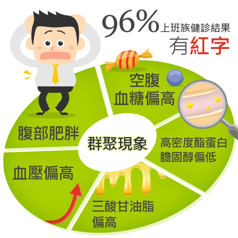 96%e4%b8%8a%e7%8f%ad%e6%97%8f%e5%81%a5%e8%a8%ba%e7%b5%90%e6%9e%9c%e6%9c%89%e7%b4%85%e5%ad%97